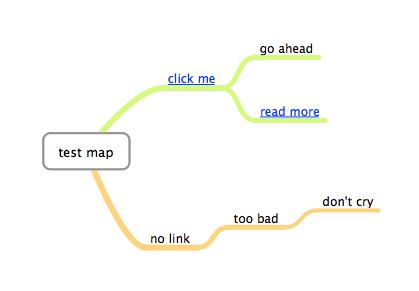 hyperlinks do not work in pdf